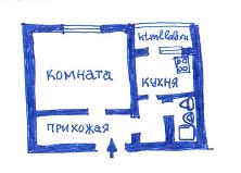 Ипотечная квартира