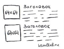 Медиаобъекты в Bootstrap