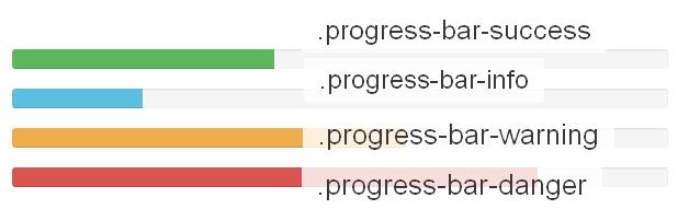 Контекстное оформление индикаторов загрузки