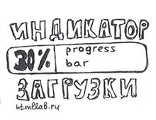 Индикатор загрузки Bootstrap